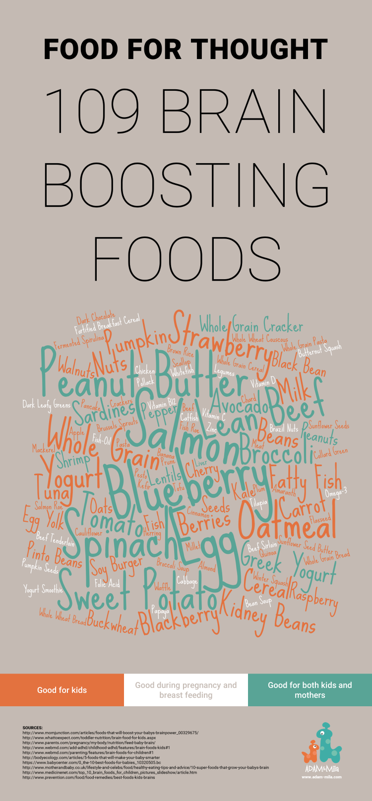 Brain Boosting Foods for Kids and Pregnant Mothers