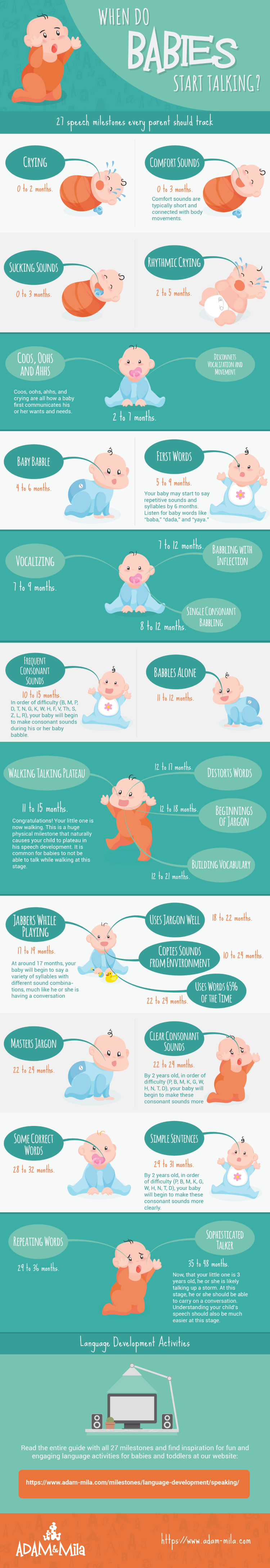 when do babies start talking - 27 speech development milestones